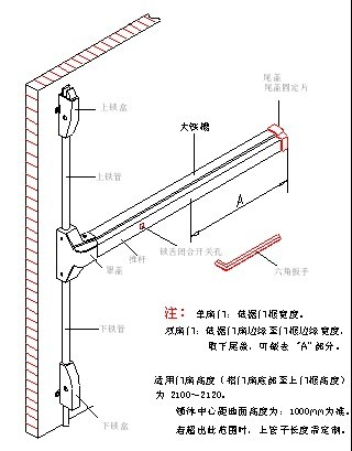 推杠锁_消防通道锁_北京杰盛兴通电子科技有限公司